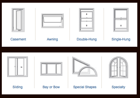 Window types casement windows hinged windows with a for Names of different style homes